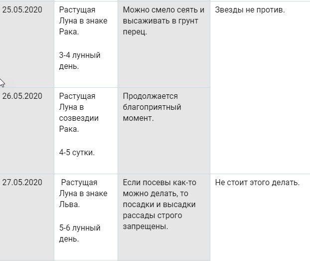 Благоприятные дни для высадки перца в мае 2020 года по лунному календарю